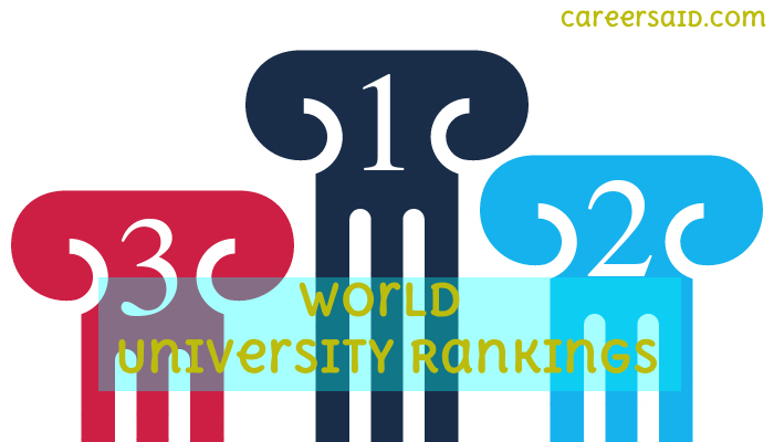 world university ranking 2019